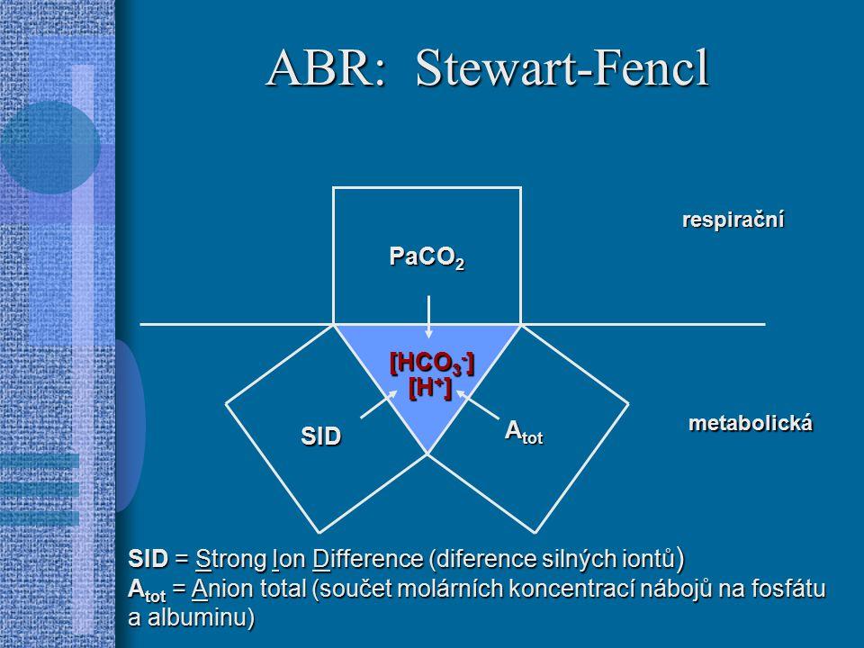 ABR: Stewart-Fencl PaCO2 [HCO3-] [H+] Atot SID